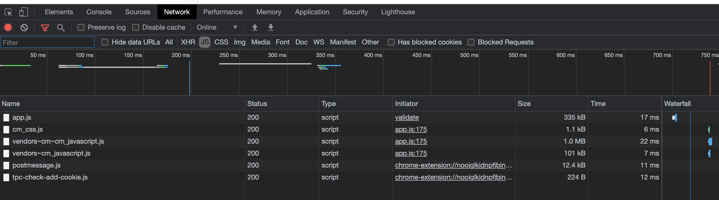 Chrome Network tab showing JS dependency sizes