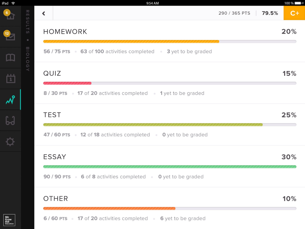 Quick access to grades and completed assignments helps students easily understand how they're doing.